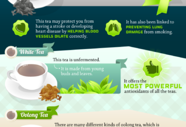 Coffee and Tea Infographic